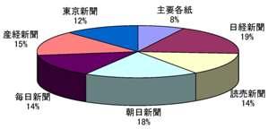 20070212-1iwebj.jpg